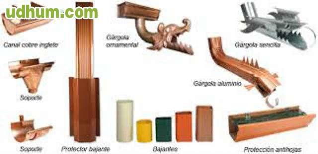 Canal n de aluminio continuo 1 for Canalon de aluminio
