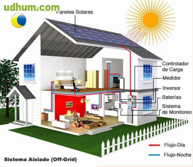 Kits y baterias solares placas solares for Baterias placas solares