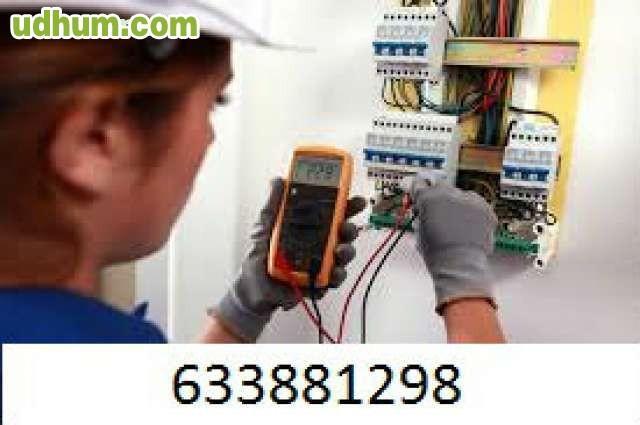 Electricistas madrid 24h - Electricista huelva ...