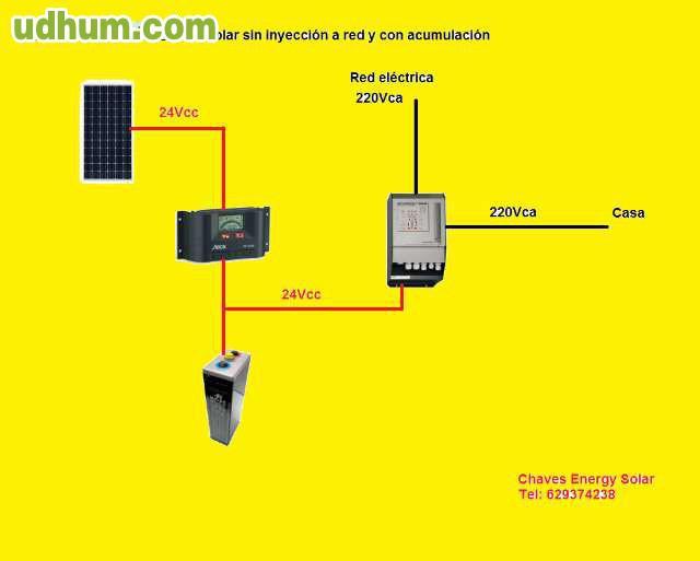 Venta placas solares baterias solares for Baterias placas solares
