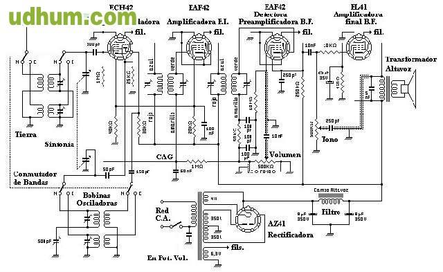145  000 esquemas de radios antiguas