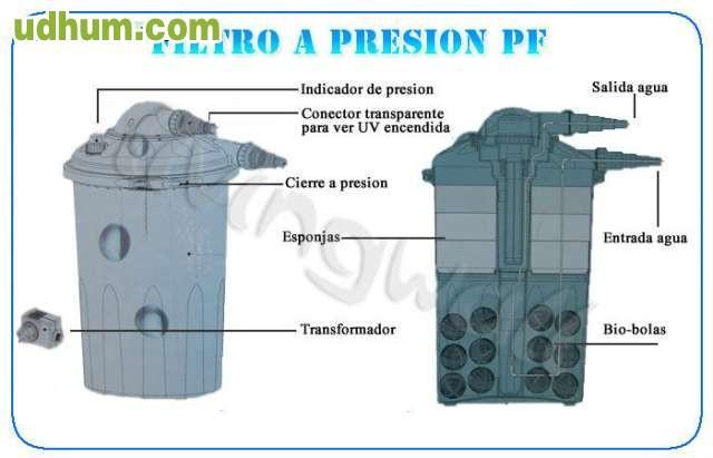 Filtro de estanque presi n pf30 uv11w for Filtros para estanques baratos